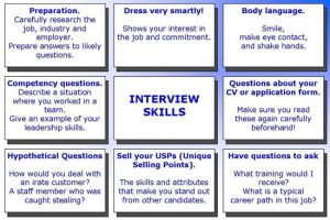 interview tips for candidates
